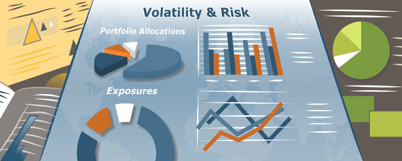 Investment Management: Volatility & Risk